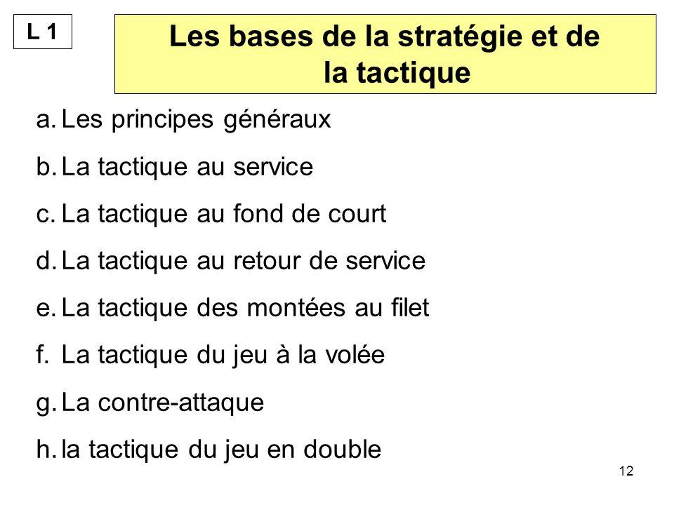 12 Les bases de la stratégie et de la tactique a.Les principes généraux b.La tactique au service c.La tactique au fond de court d.La tactique au retour de service e.La tactique des montées au filet f.La tactique du jeu à la volée g.La contre-attaque h.la tactique du jeu en double L 1