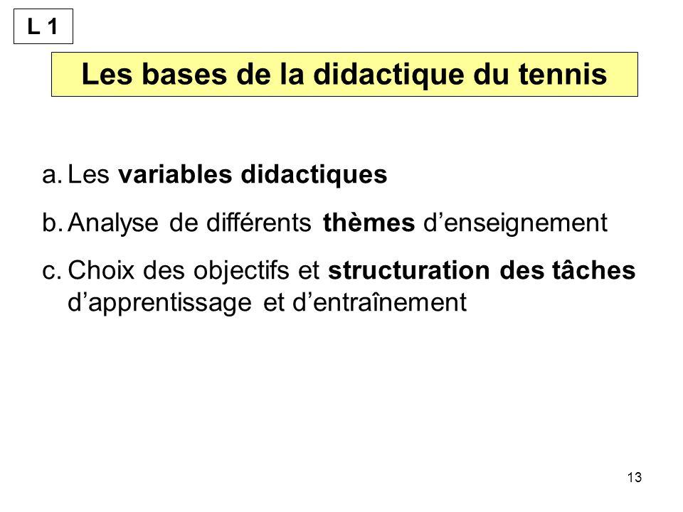 13 Les bases de la didactique du tennis a.Les variables didactiques b.Analyse de différents thèmes denseignement c.Choix des objectifs et structuration des tâches dapprentissage et dentraînement L 1