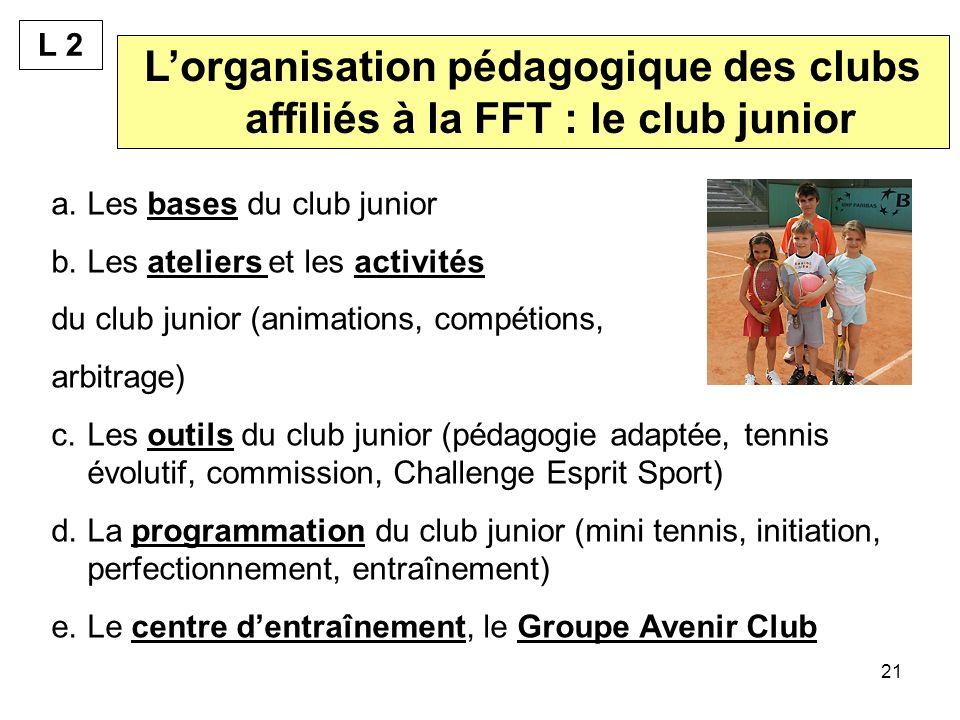 21 Lorganisation pédagogique des clubs affiliés à la FFT : le club junior a.Les bases du club junior b.Les ateliers et les activités du club junior (a