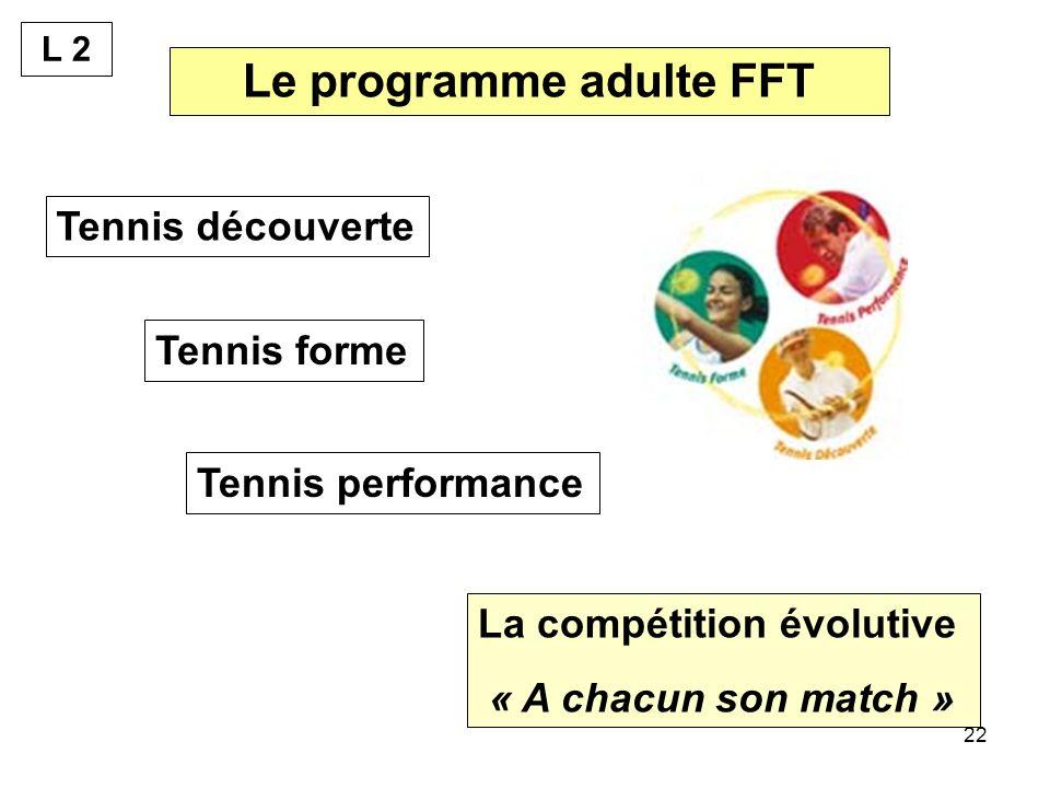 22 Le programme adulte FFT Tennis découverte Tennis forme Tennis performance La compétition évolutive « A chacun son match » L 2