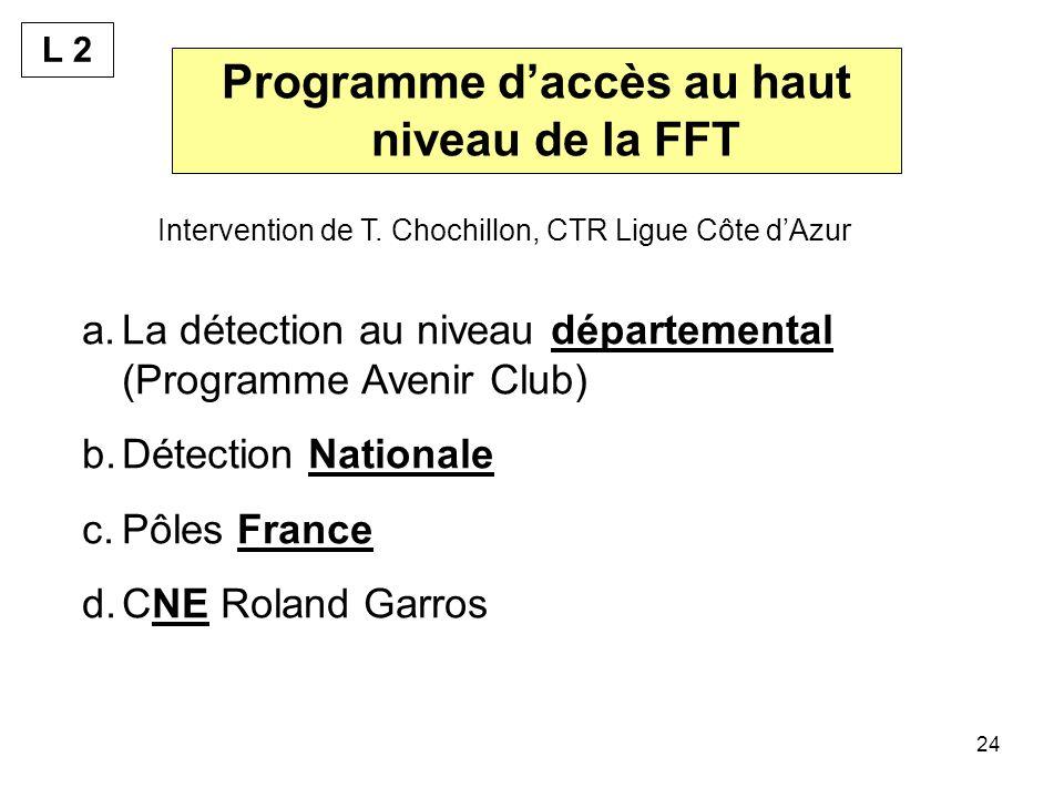 24 Programme daccès au haut niveau de la FFT a.La détection au niveau départemental (Programme Avenir Club) b.Détection Nationale c.Pôles France d.CNE Roland Garros Intervention de T.