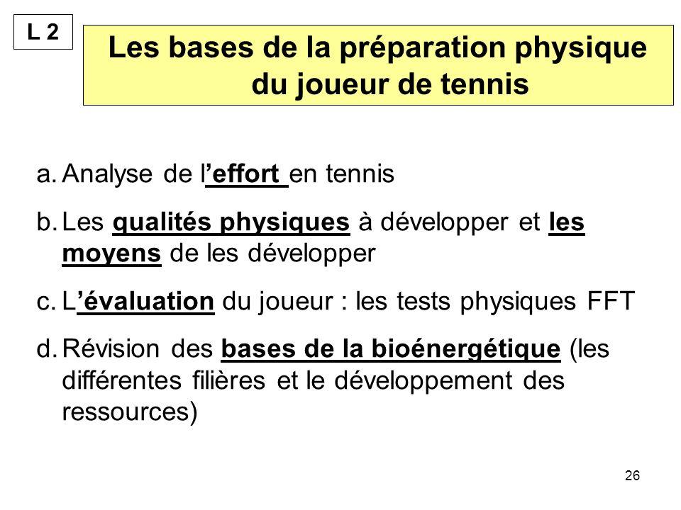 26 Les bases de la préparation physique du joueur de tennis a.Analyse de leffort en tennis b.Les qualités physiques à développer et les moyens de les développer c.Lévaluation du joueur : les tests physiques FFT d.Révision des bases de la bioénergétique (les différentes filières et le développement des ressources) L 2
