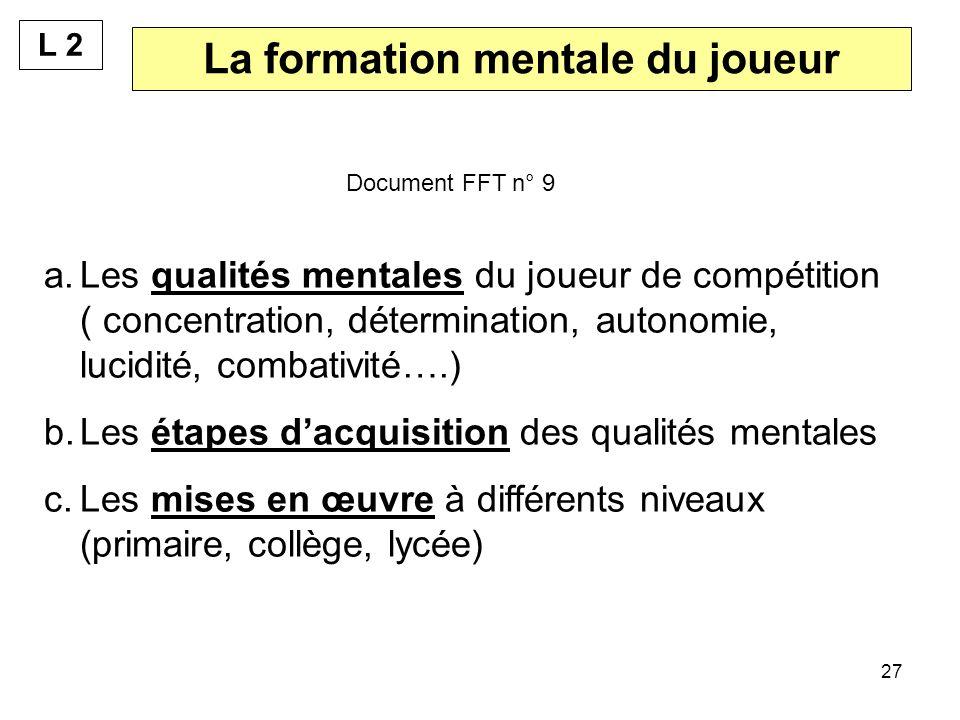 27 La formation mentale du joueur a.Les qualités mentales du joueur de compétition ( concentration, détermination, autonomie, lucidité, combativité….)