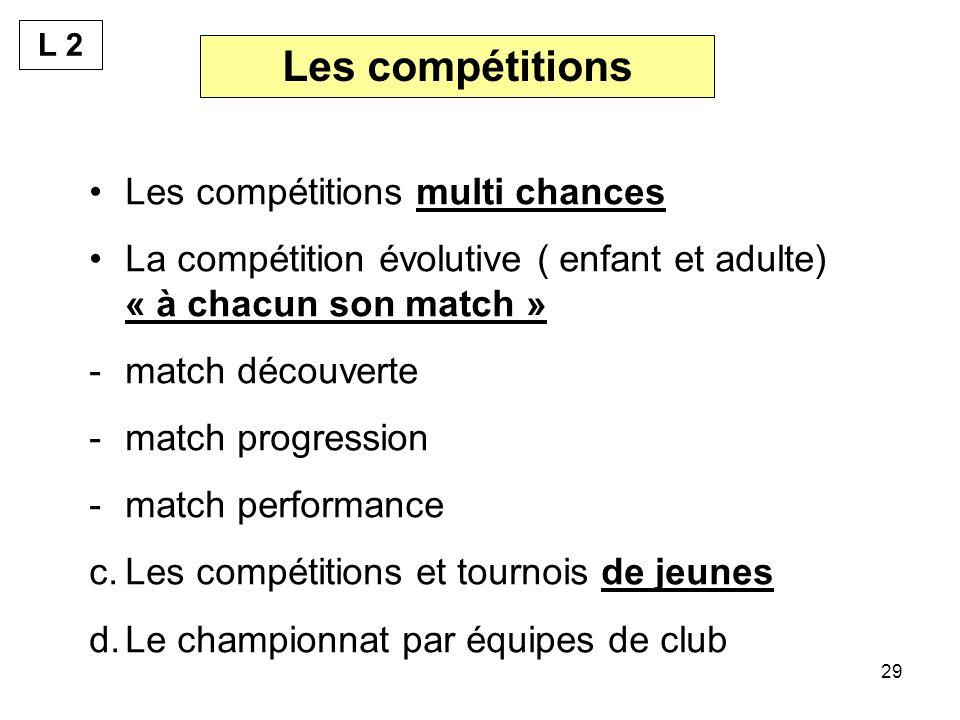 29 Les compétitions Les compétitions multi chances La compétition évolutive ( enfant et adulte) « à chacun son match » -match découverte -match progre