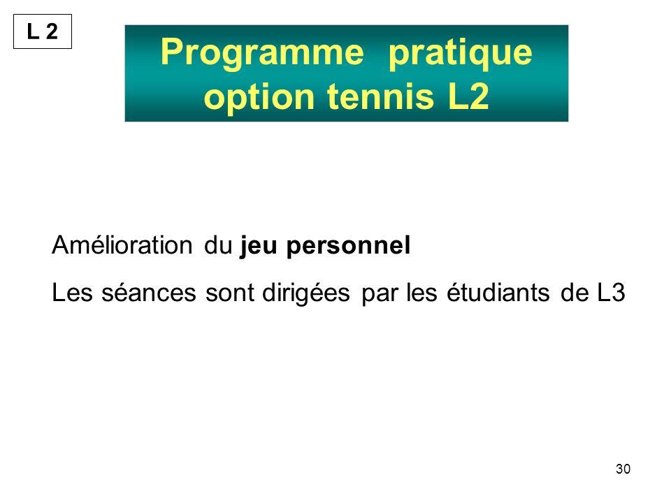 30 Programme pratique option tennis L2 Amélioration du jeu personnel Les séances sont dirigées par les étudiants de L3 L 2