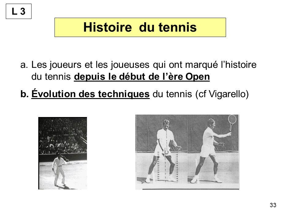 33 Histoire du tennis a.Les joueurs et les joueuses qui ont marqué lhistoire du tennis depuis le début de lère Open b.Évolution des techniques du tennis (cf Vigarello) L 3
