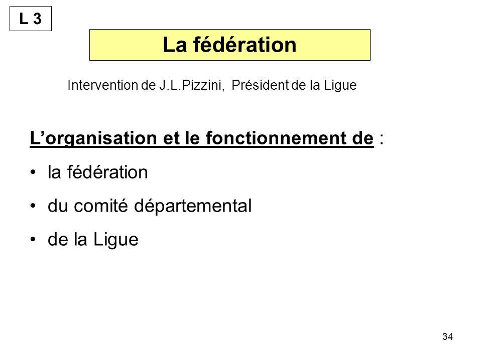 34 La fédération Lorganisation et le fonctionnement de : la fédération du comité départemental de la Ligue Intervention de J.L.Pizzini, Président de la Ligue L 3