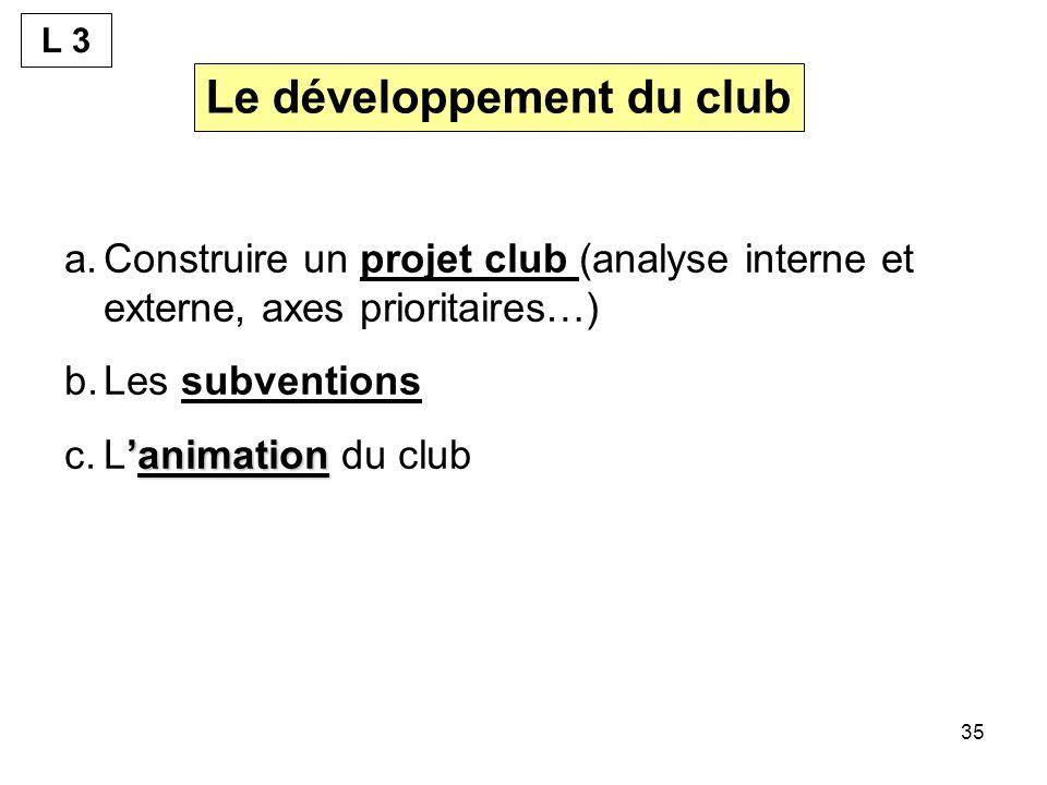 35 Le développement du club a.Construire un projet club (analyse interne et externe, axes prioritaires…) b.Les subventions animation c.Lanimation du c