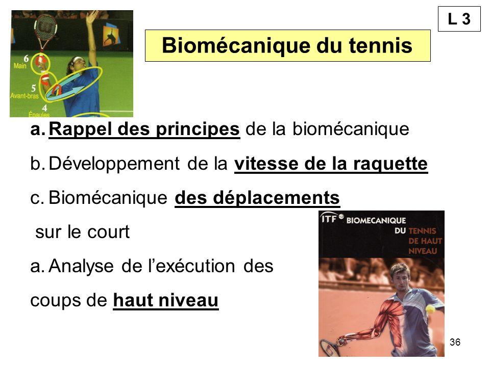 36 Biomécanique du tennis a.Rappel des principes de la biomécanique b.Développement de la vitesse de la raquette c.Biomécanique des déplacements sur le court a.Analyse de lexécution des coups de haut niveau L 3