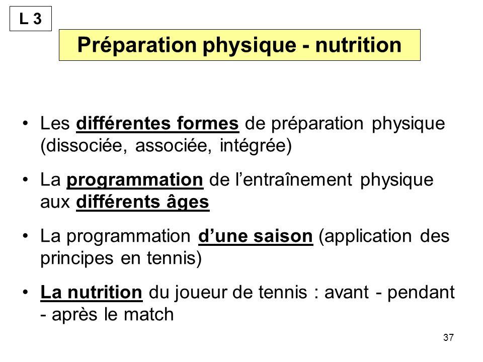 37 Préparation physique - nutrition Les différentes formes de préparation physique (dissociée, associée, intégrée) La programmation de lentraînement p