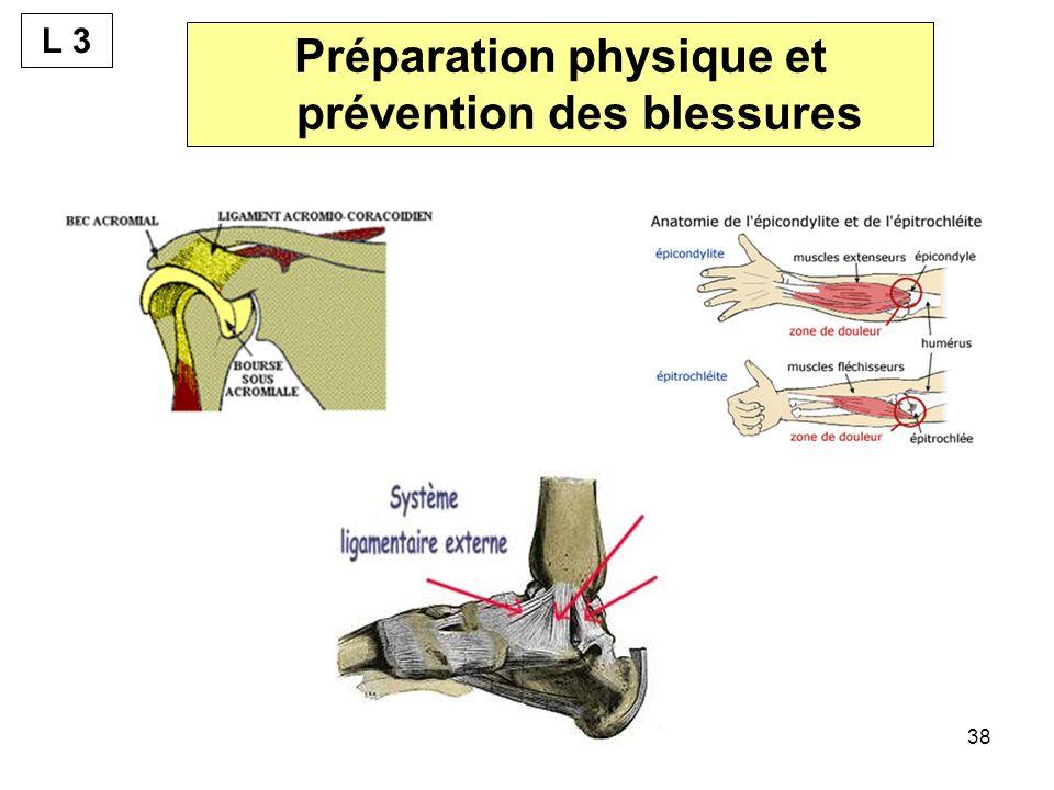 38 Préparation physique et prévention des blessures L 3