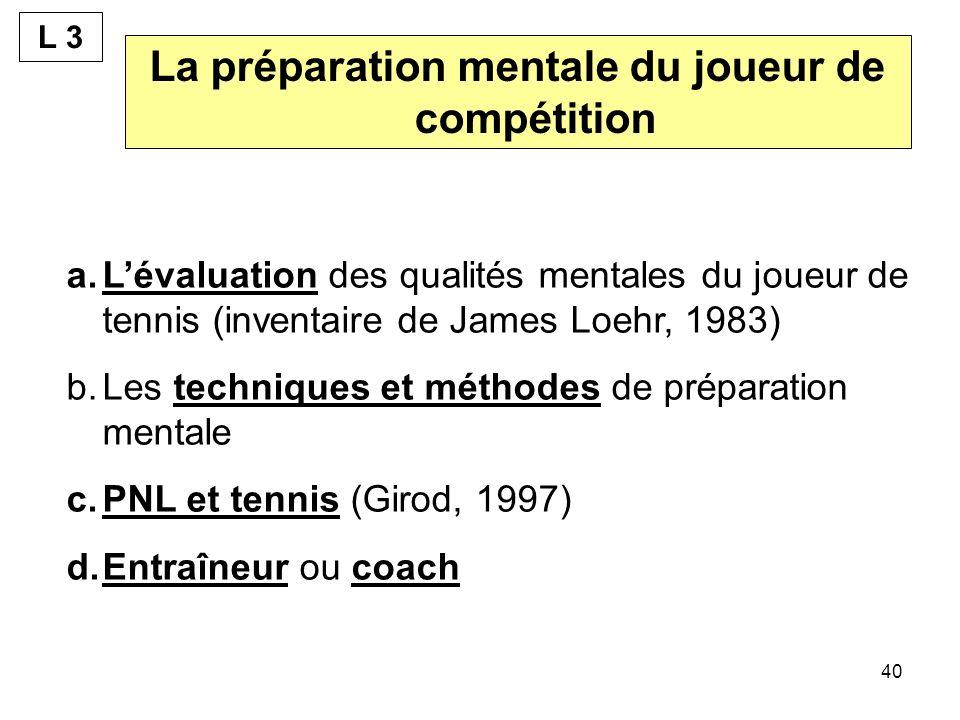 40 La préparation mentale du joueur de compétition a.Lévaluation des qualités mentales du joueur de tennis (inventaire de James Loehr, 1983) b.Les tec