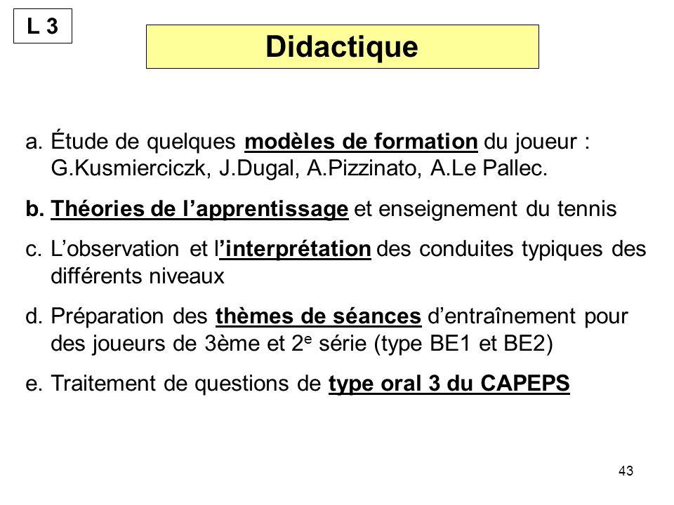 43 Didactique a.Étude de quelques modèles de formation du joueur : G.Kusmierciczk, J.Dugal, A.Pizzinato, A.Le Pallec. b.Théories de lapprentissage et