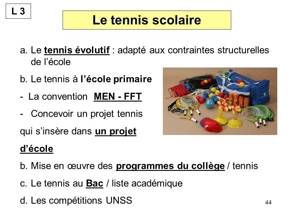 44 Le tennis scolaire a.Le tennis évolutif : adapté aux contraintes structurelles de lécole b.Le tennis à lécole primaire - La convention MEN - FFT -C