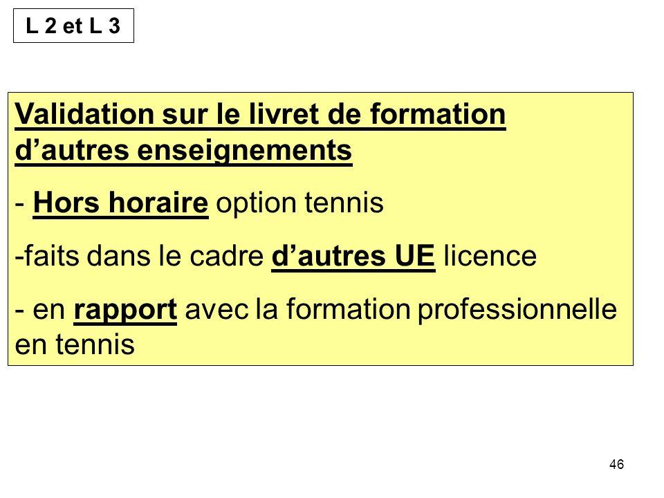 46 Validation sur le livret de formation dautres enseignements - Hors horaire option tennis -faits dans le cadre dautres UE licence - en rapport avec la formation professionnelle en tennis L 2 et L 3