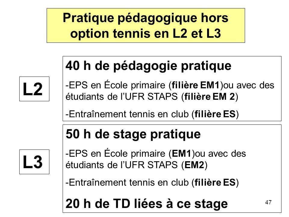 47 Pratique pédagogique hors option tennis en L2 et L3 L2 L3 40 h de pédagogie pratique -EPS en École primaire (filière EM1)ou avec des étudiants de l
