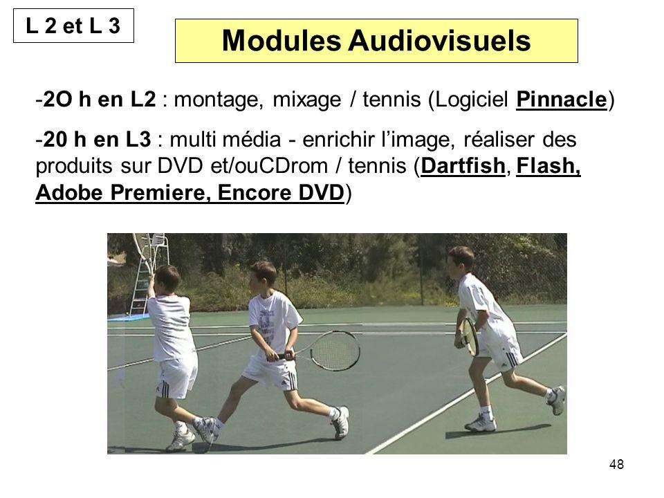 48 -2O h en L2 : montage, mixage / tennis (Logiciel Pinnacle) -20 h en L3 : multi média - enrichir limage, réaliser des produits sur DVD et/ouCDrom / tennis (Dartfish, Flash, Adobe Premiere, Encore DVD) Modules Audiovisuels L 2 et L 3