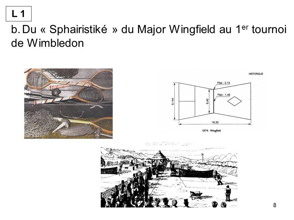 8 b.Du « Sphairistiké » du Major Wingfield au 1 er tournoi de Wimbledon L 1