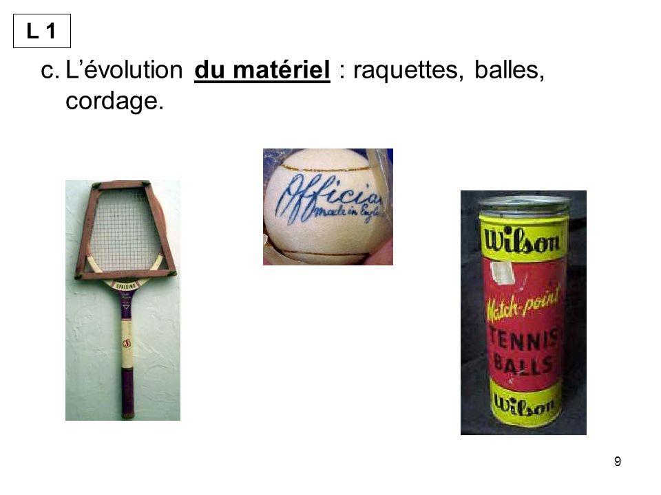 9 c.Lévolution du matériel : raquettes, balles, cordage. L 1
