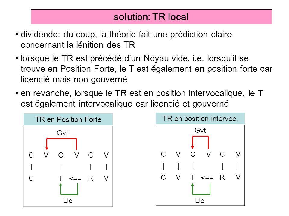 CVC VC V ||| | CTR V solution: TR local dividende: du coup, la théorie fait une prédiction claire concernant la lénition des TR Lic TR en Position For