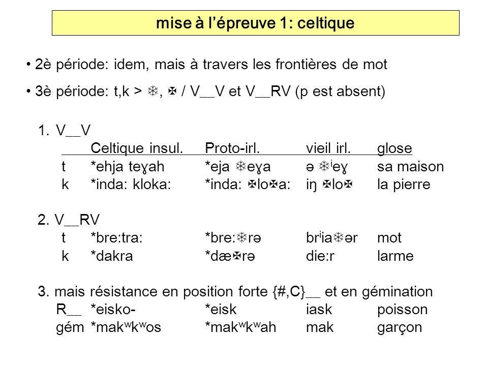 mise à lépreuve 1: celtique 2è période: idem, mais à travers les frontières de mot 1.V__V Celtique insul.Proto-irl.vieil irl.glose t*ehja teɣah*eja eɣ