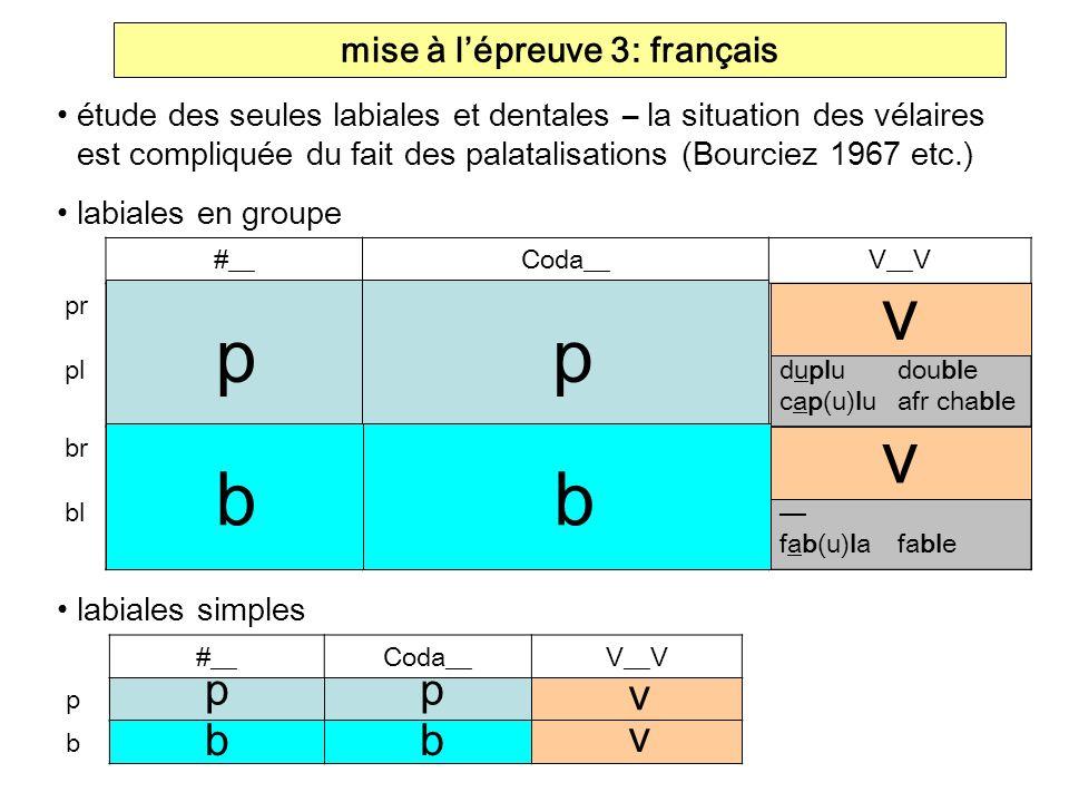 mise à lépreuve 3: français étude des seules labiales et dentales – la situation des vélaires est compliquée du fait des palatalisations (Bourciez 196