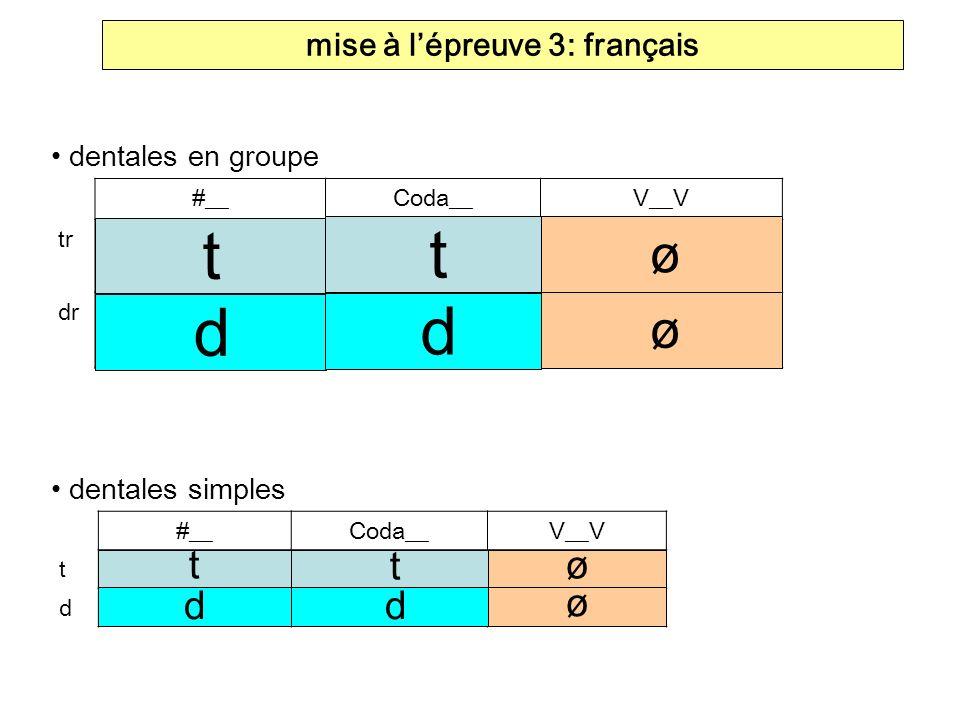 mise à lépreuve 3: français #__Coda__V__V trtrestrois tractaretraiter capistru chevêtre alt(e)ru autre petrapierre it(e)rareerrer drdrappudrap *dras(i