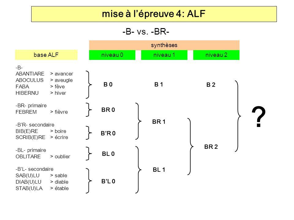 mise à lépreuve 4: ALF -B- ABANTIARE> avancer ABOCULUS> aveugle FABA> fève HIBERNU> hiver -BR- primaire FEBREM> fièvre -BR- secondaire BIB(E)RE> boire