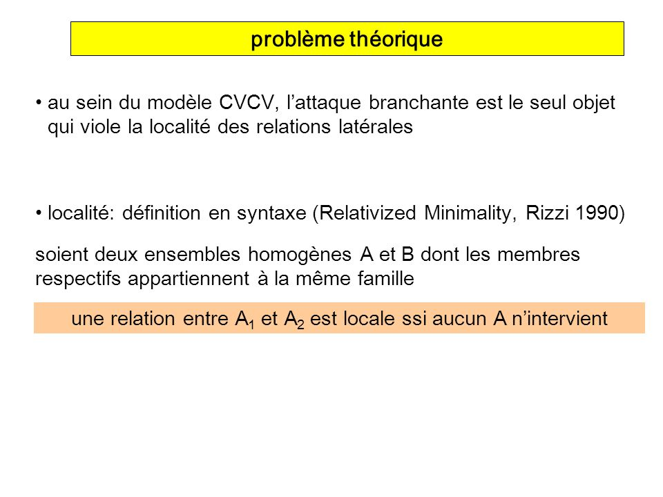 au sein du modèle CVCV, lattaque branchante est le seul objet qui viole la localité des relations latérales problème théorique localité: définition en