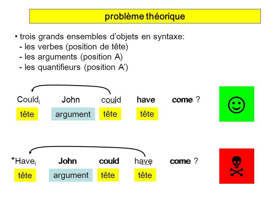 problème théorique trois grands ensembles dobjets en syntaxe: - les verbes (position de tête) - les arguments (position A) - les quantifieurs (positio