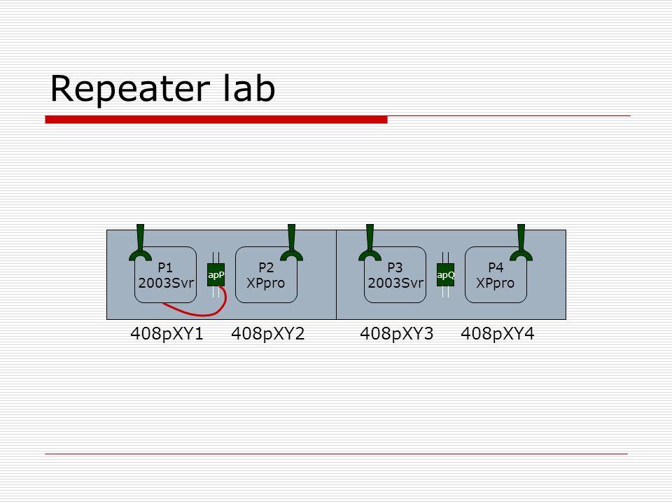 Repeater lab P1 2003Svr P2 XPpro apP P3 2003Svr P4 XPpro apQ 408pXY1408pXY2408pXY3408pXY4