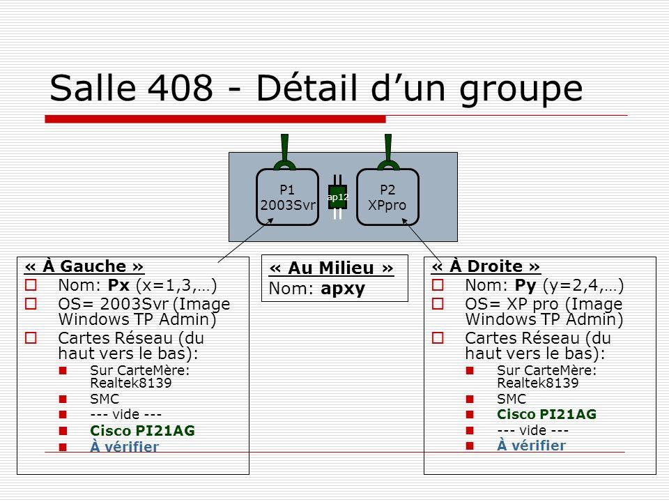 Salle 408 - Détail sur Svr Px AP NIC sur CarteMère: Realtek8139 Cable droit en RJ45 sur switch réseau IUT @IP fixe sur réseau IUT 10.4.108.0/24 NIC en slot PCI: SMC « Au pire »: Cable croisé reliant lAP en RJ45: @IP fixe sur réseau groupex 10.0.x.0/24 Cisco PI21AG Se connectera sur lAP en WiFi..
