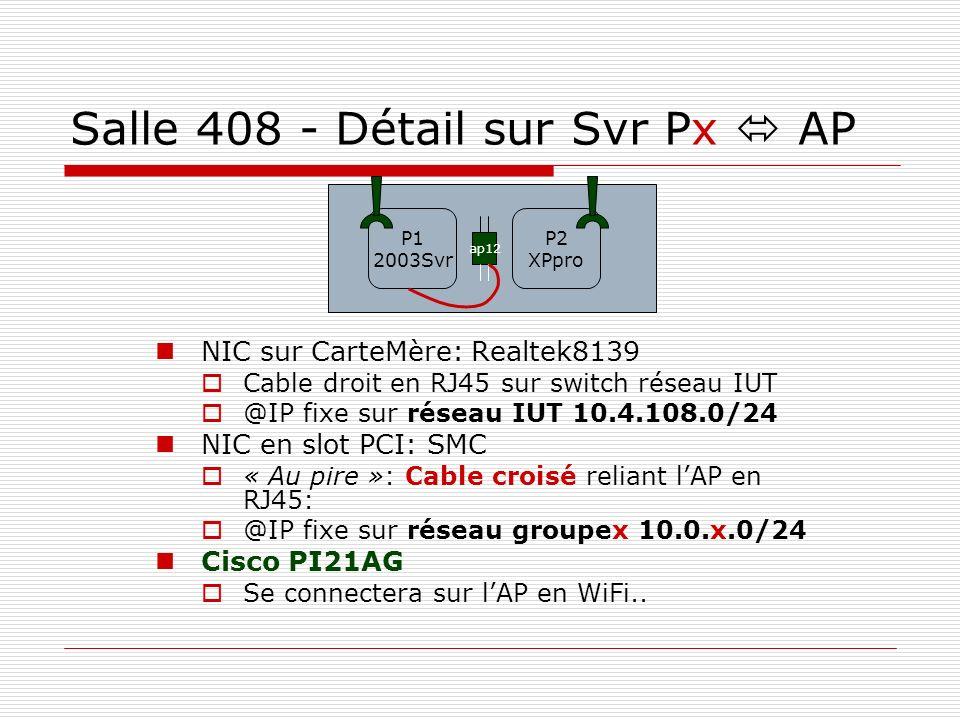 Salle 408 - Détail sur Svr Px AP NIC sur CarteMère: Realtek8139 Cable droit en RJ45 sur switch réseau IUT @IP fixe sur réseau IUT 10.4.108.0/24 NIC en