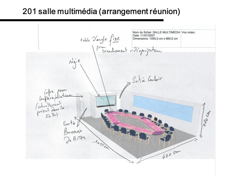 201 salle multimédia (arrangement réunion)
