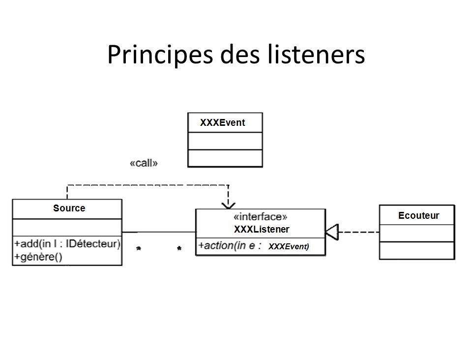 Principes des listeners