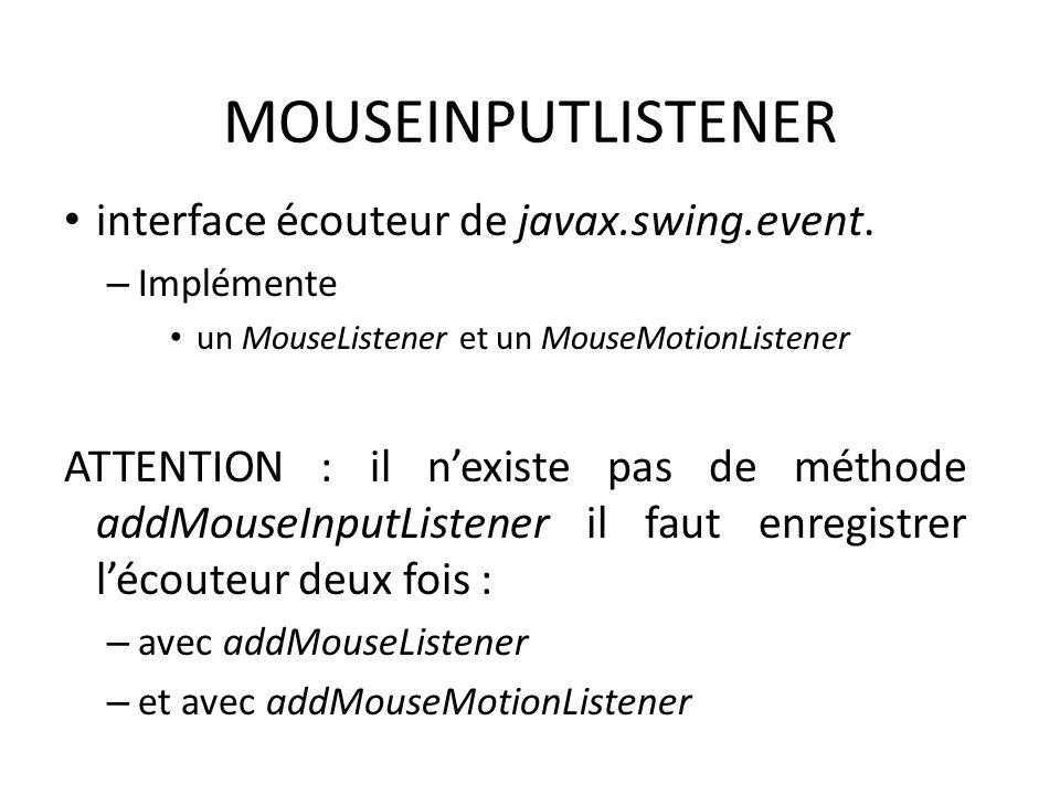 MOUSEINPUTLISTENER interface écouteur de javax.swing.event. – Implémente un MouseListener et un MouseMotionListener ATTENTION : il nexiste pas de méth