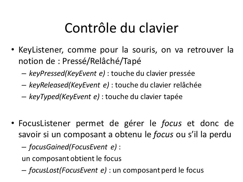KeyListener, comme pour la souris, on va retrouver la notion de : Pressé/Relâché/Tapé – keyPressed(KeyEvent e) : touche du clavier pressée – keyReleas