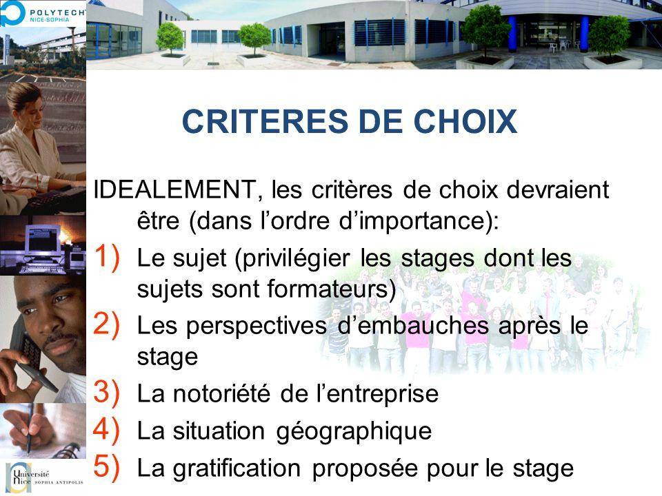 CRITERES DE CHOIX IDEALEMENT, les critères de choix devraient être (dans lordre dimportance): 1) Le sujet (privilégier les stages dont les sujets sont