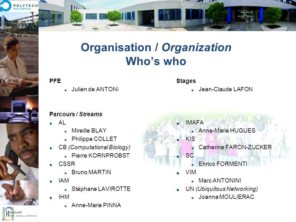 Organisation / Organization Whos who PFE Julien de ANTONI Parcours / Streams AL Mireille BLAY Philippe COLLET CB (Computational Biology) Pierre KORNPR