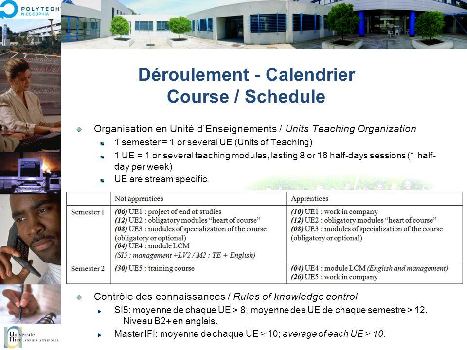 Déroulement - Calendrier Course / Schedule Organisation en Unité dEnseignements / Units Teaching Organization 1 semester = 1 or several UE (Units of T