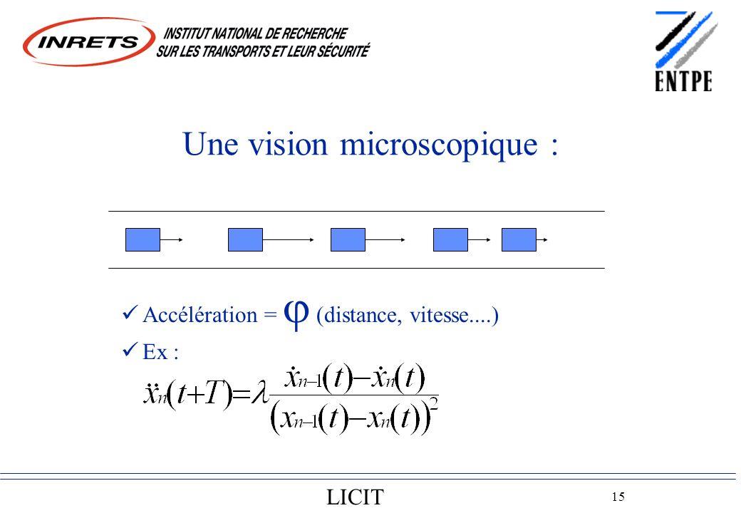 LICIT 15 Une vision microscopique : Accélération = (distance, vitesse....) Ex :