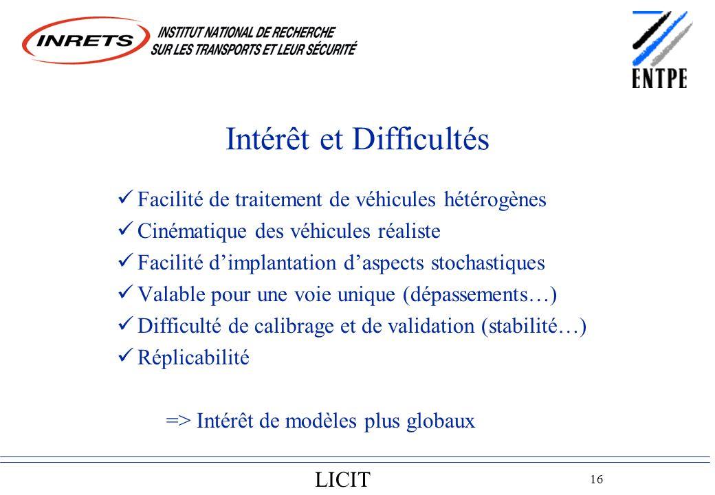 LICIT 16 Intérêt et Difficultés Facilité de traitement de véhicules hétérogènes Cinématique des véhicules réaliste Facilité dimplantation daspects stochastiques Valable pour une voie unique (dépassements…) Difficulté de calibrage et de validation (stabilité…) Réplicabilité => Intérêt de modèles plus globaux