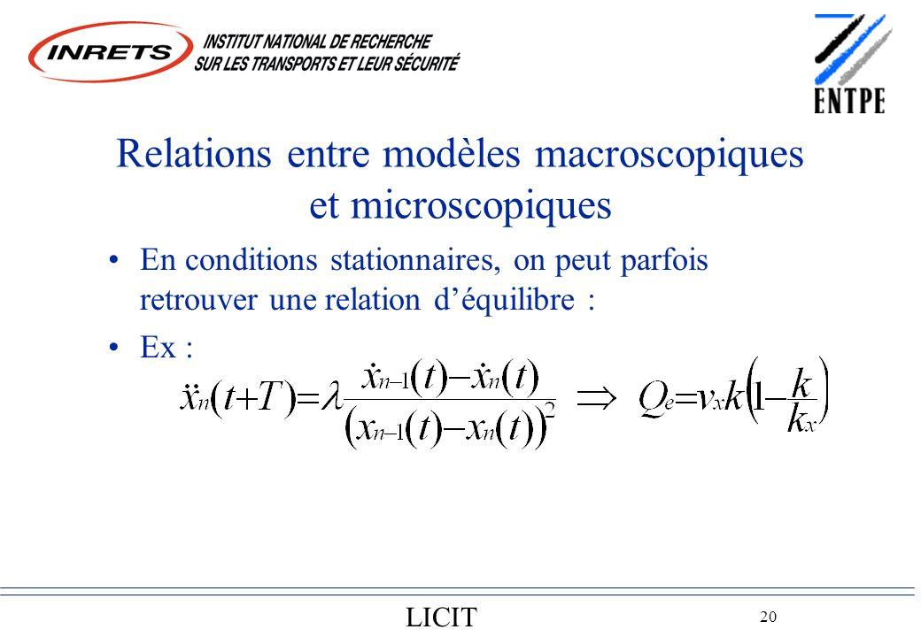 LICIT 20 Relations entre modèles macroscopiques et microscopiques En conditions stationnaires, on peut parfois retrouver une relation déquilibre : Ex :