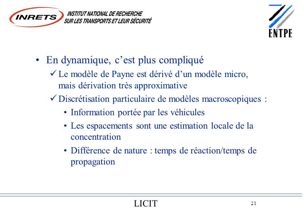 LICIT 21 En dynamique, cest plus compliqué Le modèle de Payne est dérivé dun modèle micro, mais dérivation très approximative Discrétisation particulaire de modèles macroscopiques : Information portée par les véhicules Les espacements sont une estimation locale de la concentration Différence de nature : temps de réaction/temps de propagation