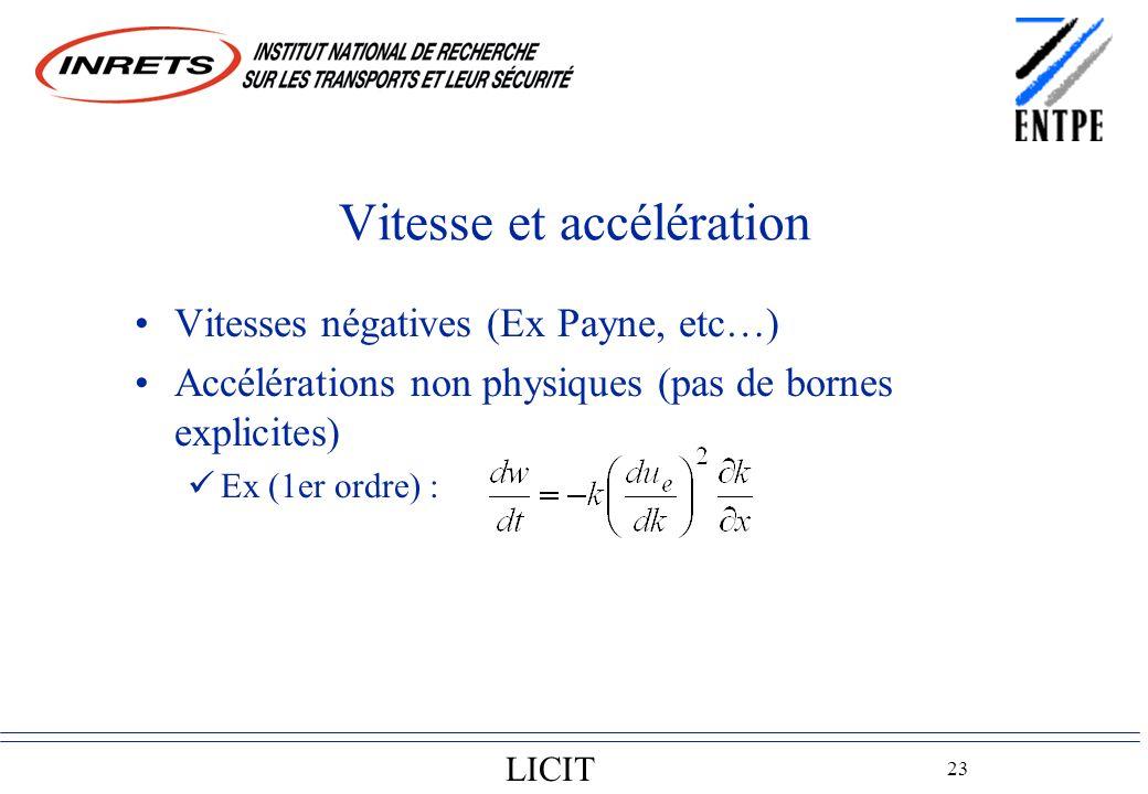 LICIT 23 Vitesse et accélération Vitesses négatives (Ex Payne, etc…) Accélérations non physiques (pas de bornes explicites) Ex (1er ordre) :