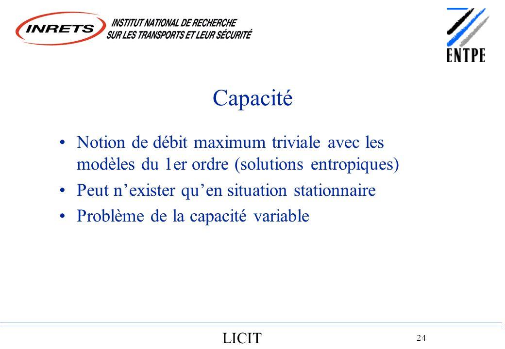 LICIT 24 Capacité Notion de débit maximum triviale avec les modèles du 1er ordre (solutions entropiques) Peut nexister quen situation stationnaire Problème de la capacité variable