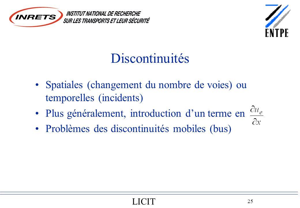 LICIT 25 Discontinuités Spatiales (changement du nombre de voies) ou temporelles (incidents) Plus généralement, introduction dun terme en Problèmes des discontinuités mobiles (bus)