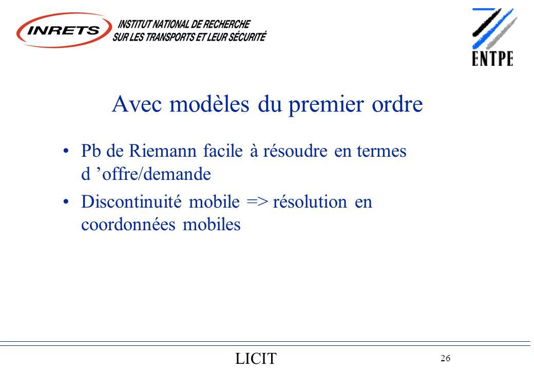 LICIT 26 Avec modèles du premier ordre Pb de Riemann facile à résoudre en termes d offre/demande Discontinuité mobile => résolution en coordonnées mobiles