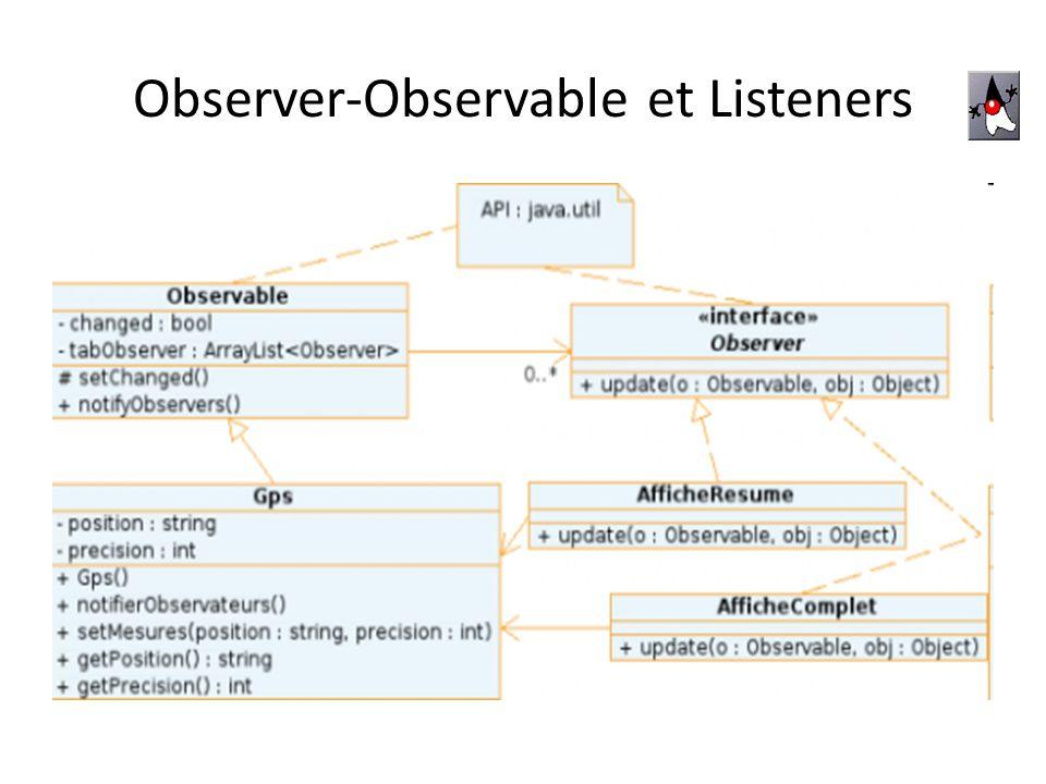 Observer-Observable et Listeners