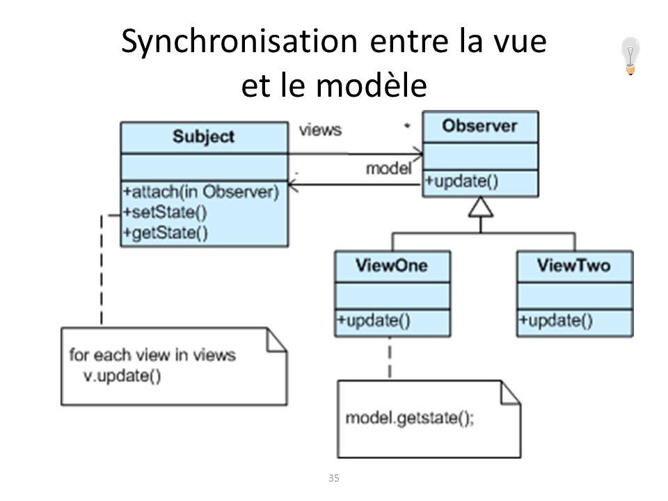 Synchronisation entre la vue et le modèle 35